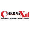 Chronax Accounting